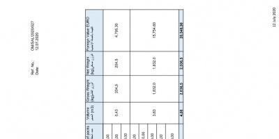 شحنة مساعدات طبية مقدمة من اليونيسيف - صنعاء